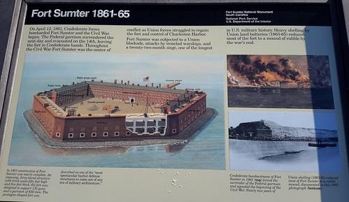Fort Sumter 1861-1865