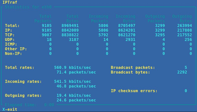 What are useful command-line network monitors on Linux - Xmodulo