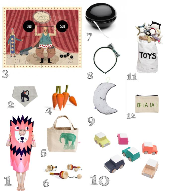 Paul&Paula blog: Gift guide - small gifts xmas 2014