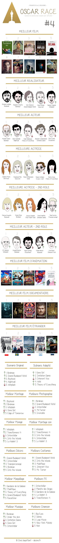 Dé'Z'Oscars 2015 #4