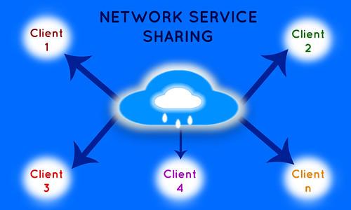 ctcs_network_service_provider_architecture_puducherry