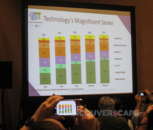 CES Press Events Day 1-5