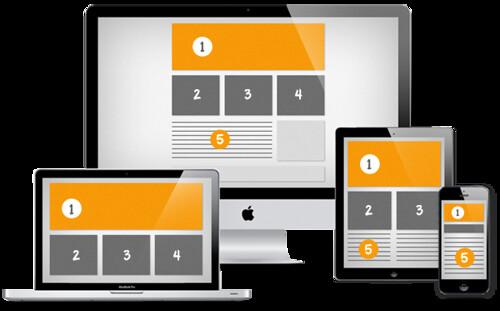Thiết kế web chuyên nghiệp chuanseo.vn