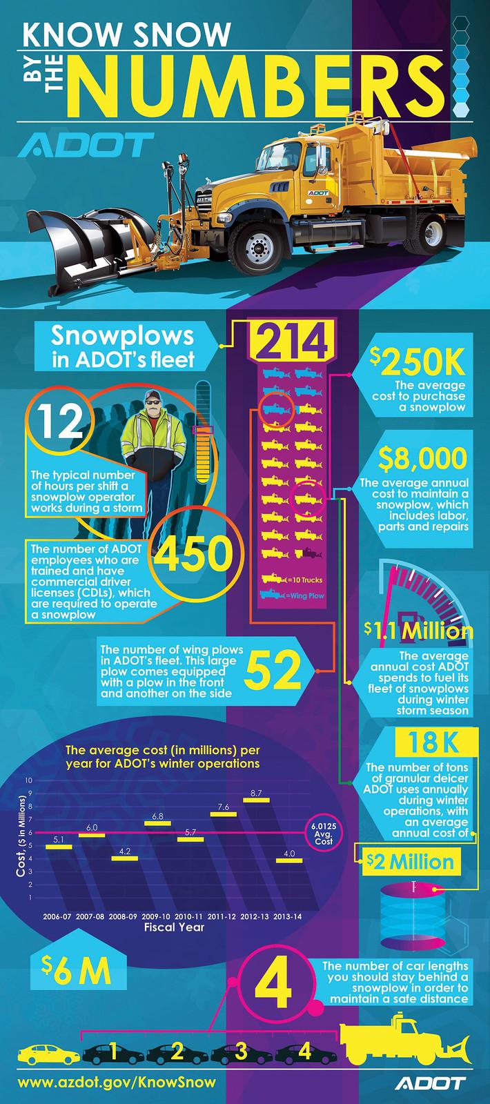 Snowplow inforgraphic v2 Letter-01.tif