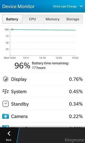 Device Monitor