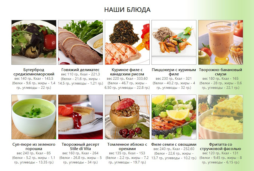 Сбалансированная диета для похудения: меню на месяц, неделю, на.