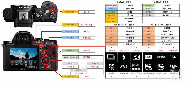 α7シリーズカスタムボタン一覧Ver2横.jpg