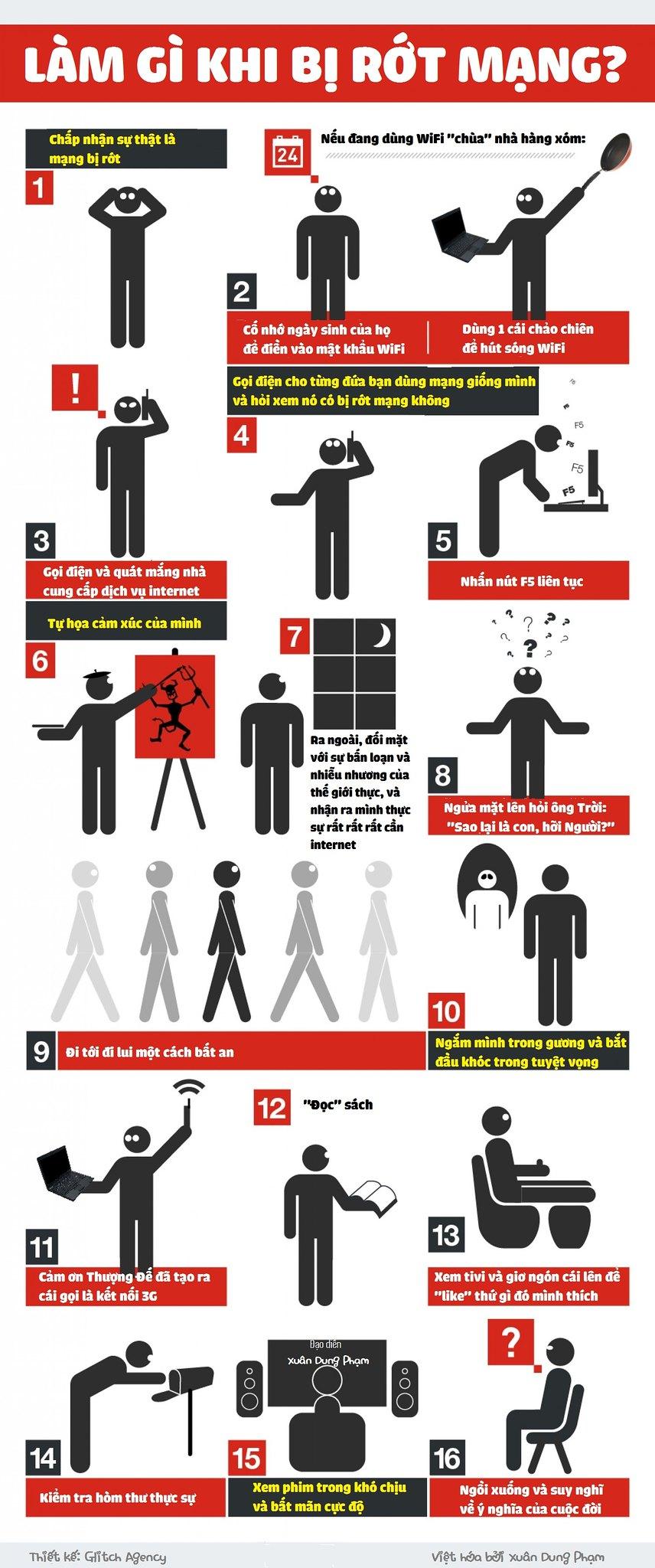 Infographic vui Làm gì khi bị rớt mạng?