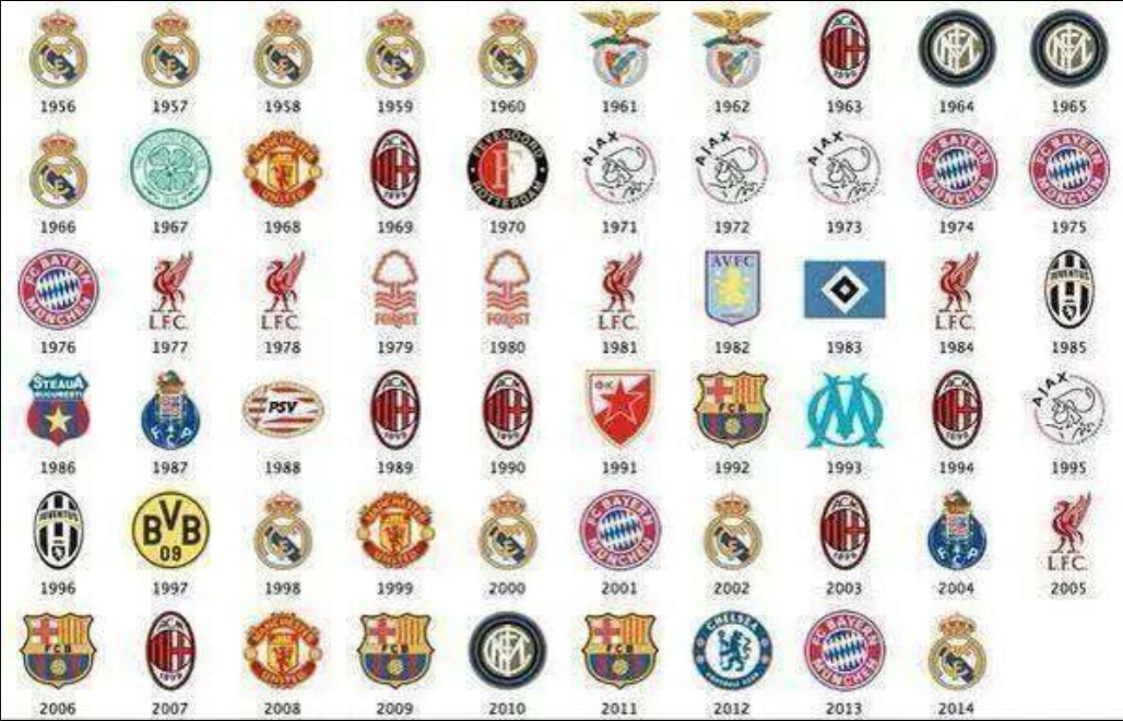 champions league past winner
