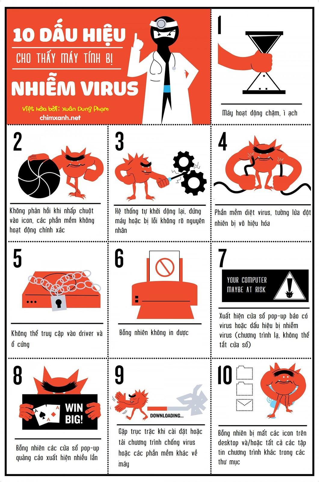 10 dấu hiệu máy tính nhiễm virus