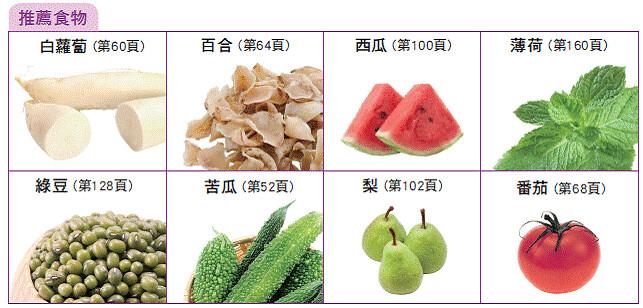 牙齦腫痛推薦食物
