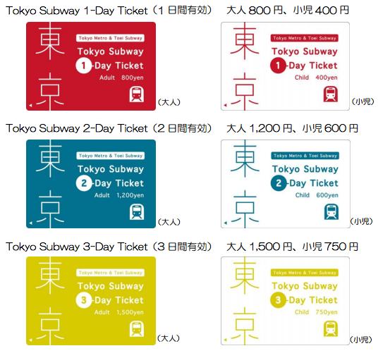 Tokyo Subway Ticket三日券