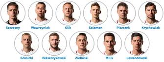 Ba Lan vs Bắc Ailen