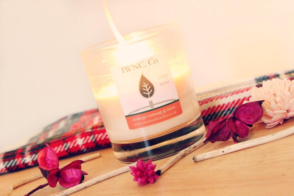 IWNC.CO Candle