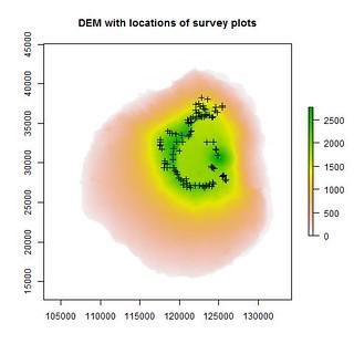 fc2002_DEM_and_survey_plots