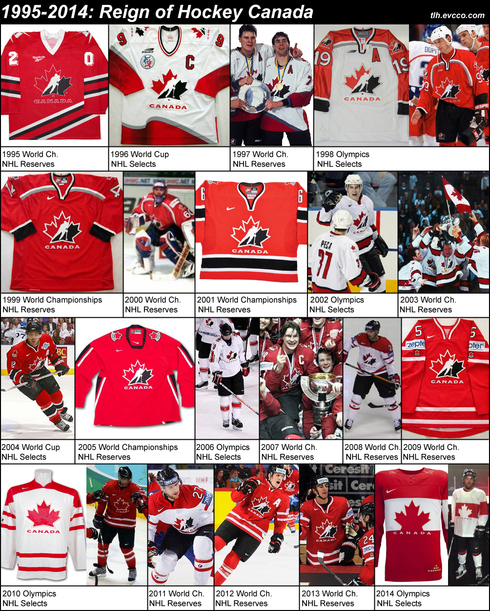 Canada's Hockey Uniforms - All of them! | HFBoards - NHL Message