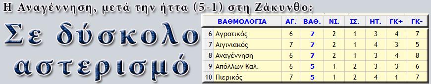 07122014-zakynthos-anagennisi