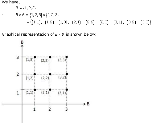 RD-Sharma-Class-11-Solutions-Chapter-2-Relations-Ex-2.1-Q-15-iii