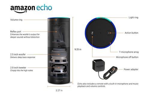Aamzon Echo