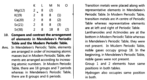 NCERT Solutions for Class 10th Science Chapter 5_4