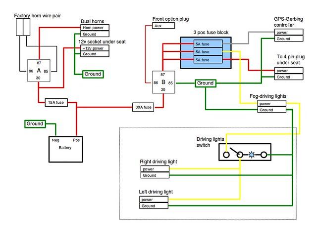 Fog Indicator Light - Page 3