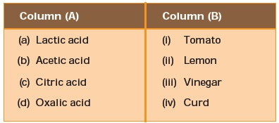 types of acids bases and salts