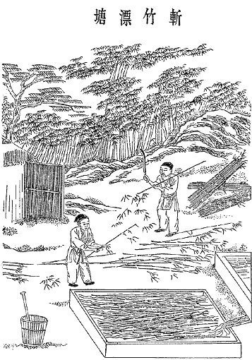 An illustration depicting the paper-making process designed by Cai Lun (1)
