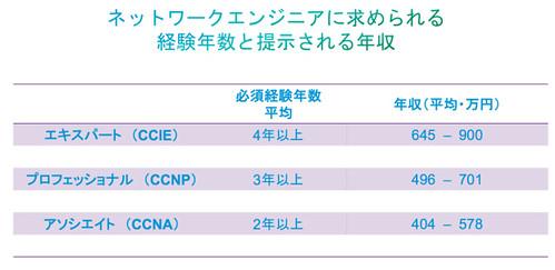 2013-JapanSalarySurvey.pdf 2015-01-13 15-12-17