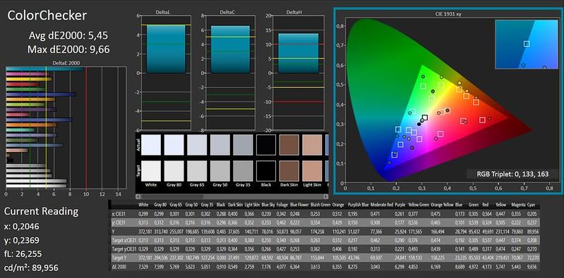 Asus UX303LN - Chiếc Zenbook nhỏ gọn di động - 61486