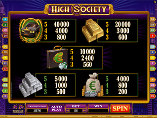High Society Slots Payout