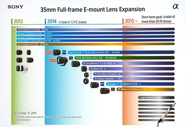 sony-lens-roadmap-sep-2014.jpg