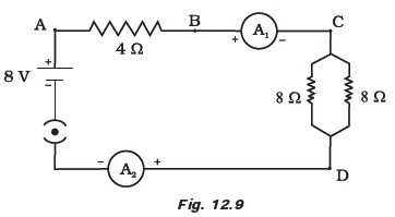 Class 10 Important Questions for Science – Electricity – AglaSem Schools