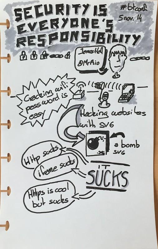 Sketchnote of the talk The Icon Design Process
