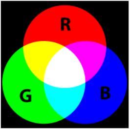 RGBAdditiveColorSpace