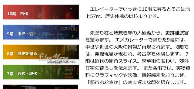 大阪歷史博物館遊記1