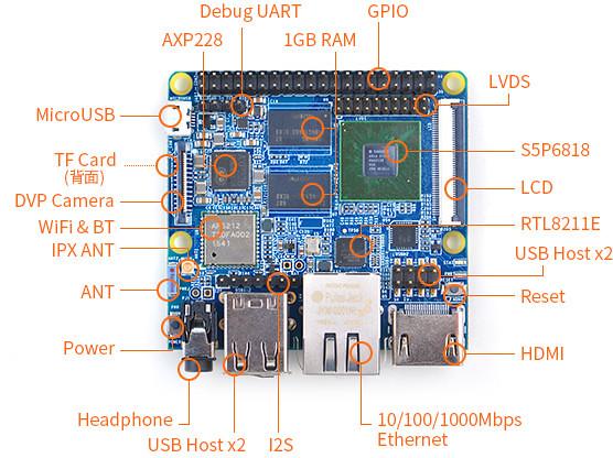 FriendlyARM Nanopi M3