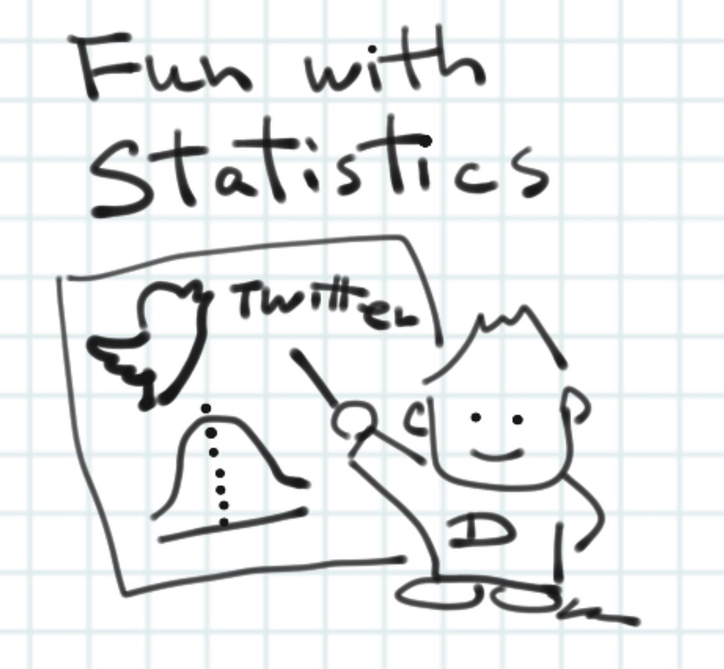 fun with statistics - twitter