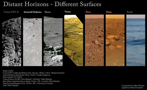 Distant Horizons graphic updated by Michiel Straathof