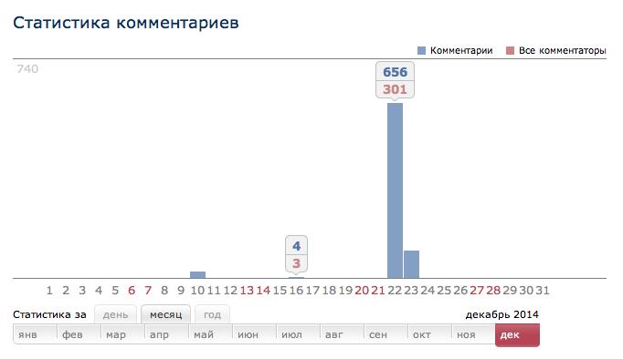 Снимок экрана 2014-12-24 в 9.56.27