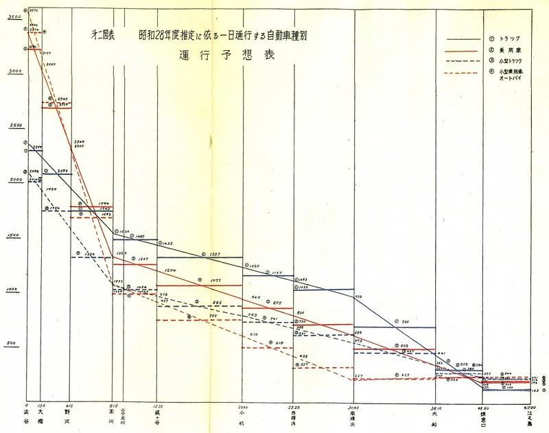 東急ターンパイク免許申請書 (16)