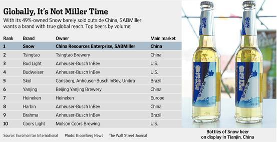 top-10-beers-world-2014