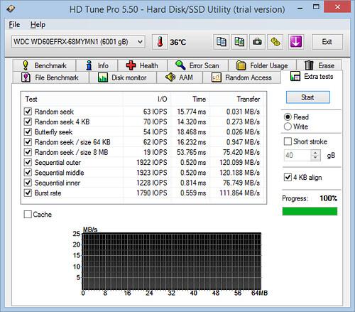 Extra Tests ด้วย HD Tunr Pro 5.50