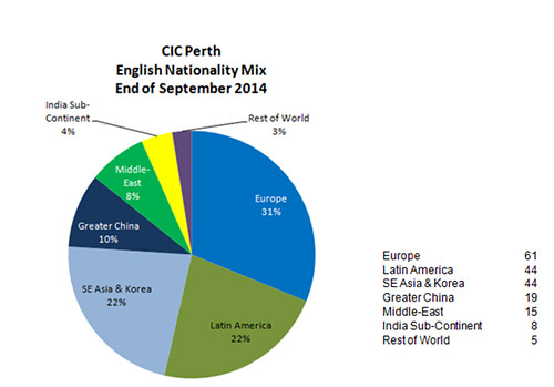 cic nationality
