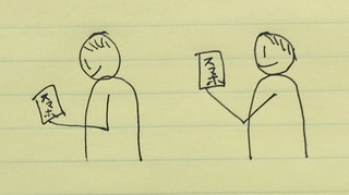 歩きスマホの改善についての説明図