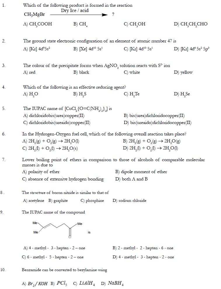Papers of chemistry
