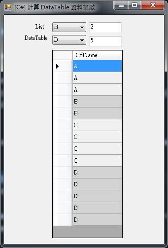 [C#] 計算 DataTable 資料筆數