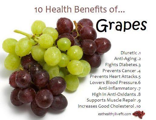 8. Grapes
