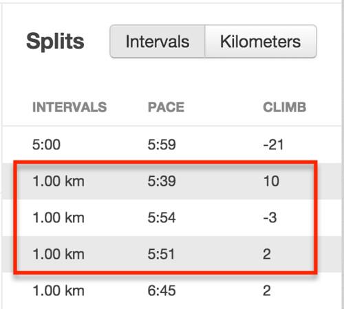 3 km tempo run