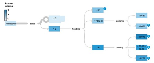 Watson_Analytics