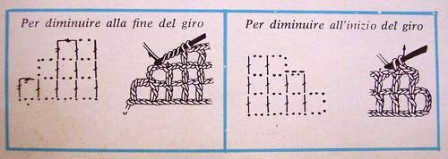 12. schema filet 3